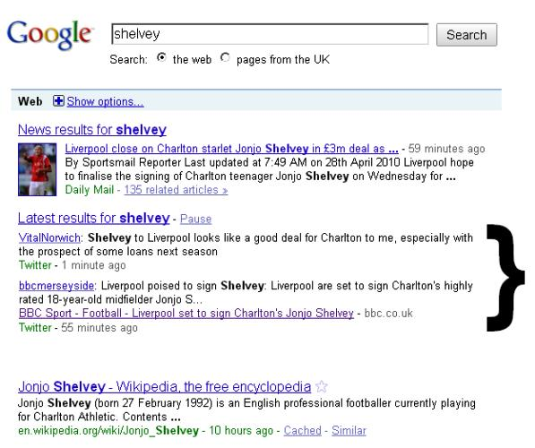 Google results page including real-time Twitter results